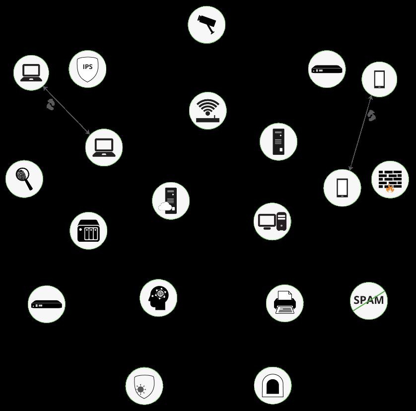Wzorcowy projekt sieci informatycznej w organizacji firmie instytucji