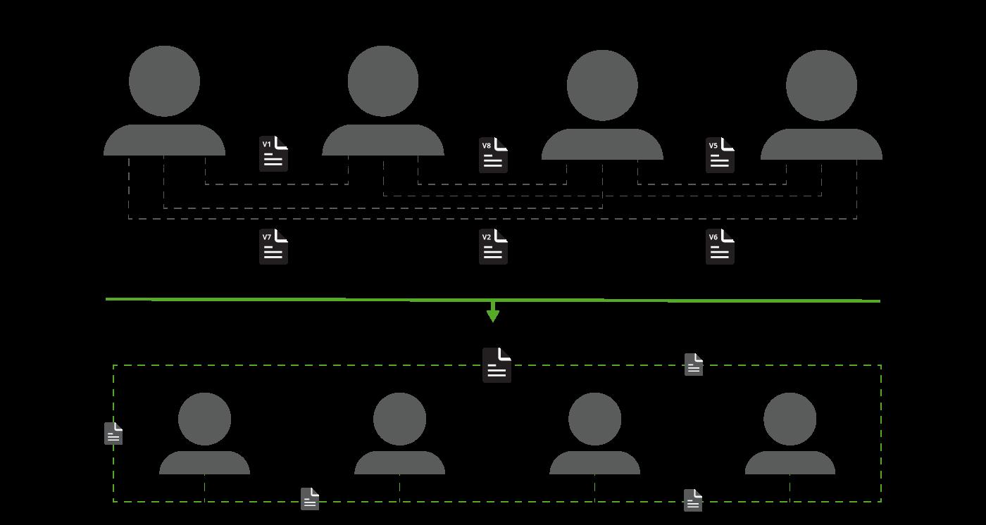 Idea integracji systemów informatycznych